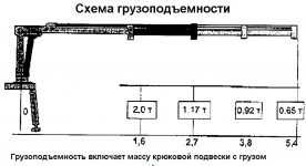Подъемник (грузовой) БЛ-09-01